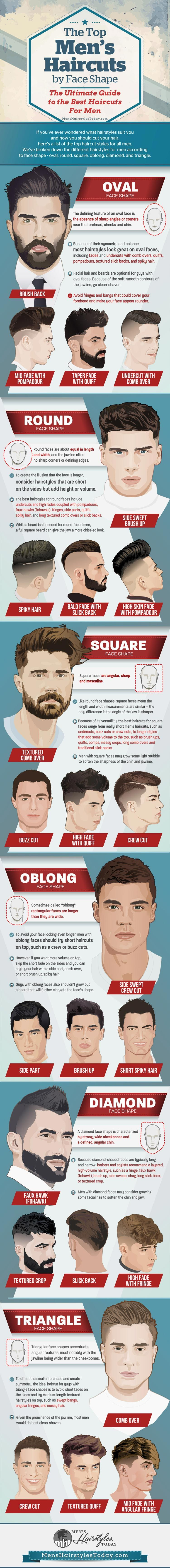 The Top Men's Haircuts by Face Shape